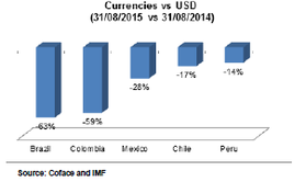 currencies (1)